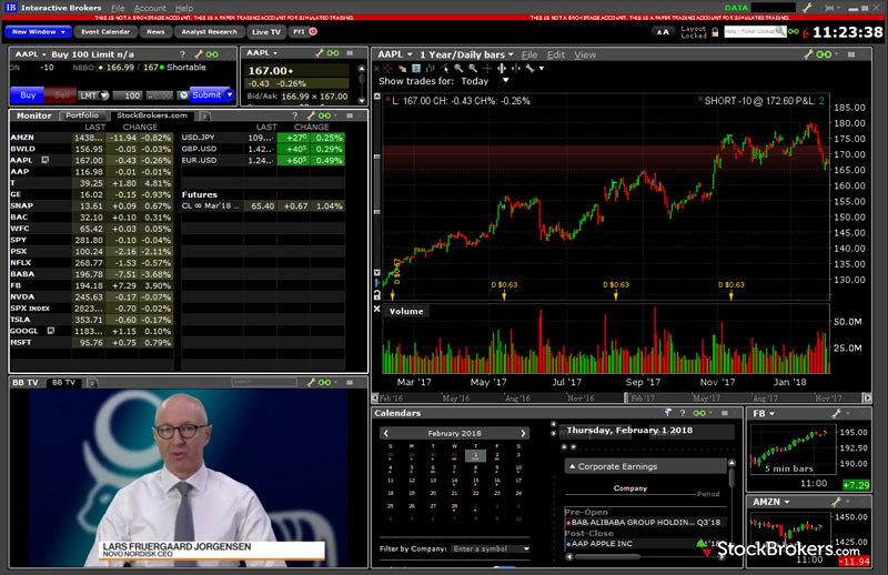Binary options trading signals live goldsboro