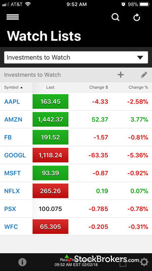 etrade mobile watch list