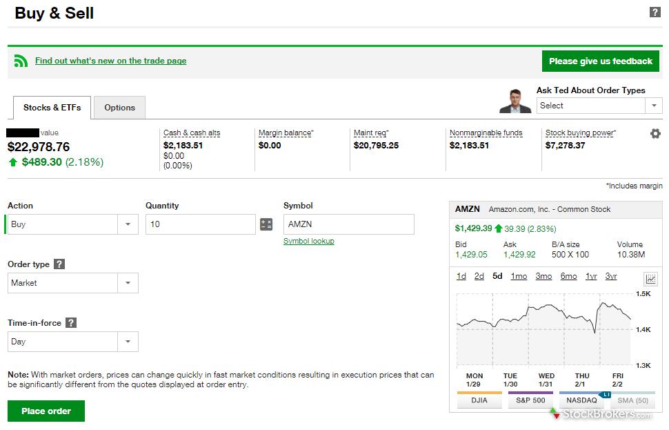Switzerland binary options trading demo account