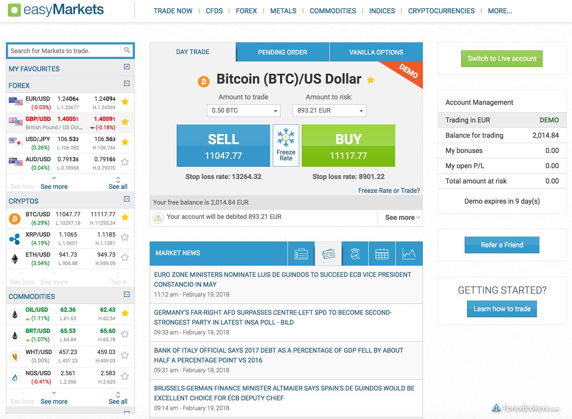 easyMarkets Web Platform