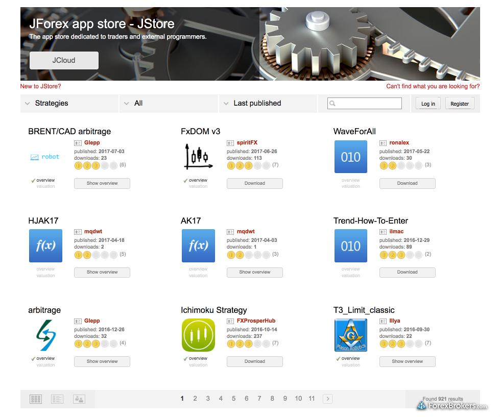 Dukascopy Bank JForex app store