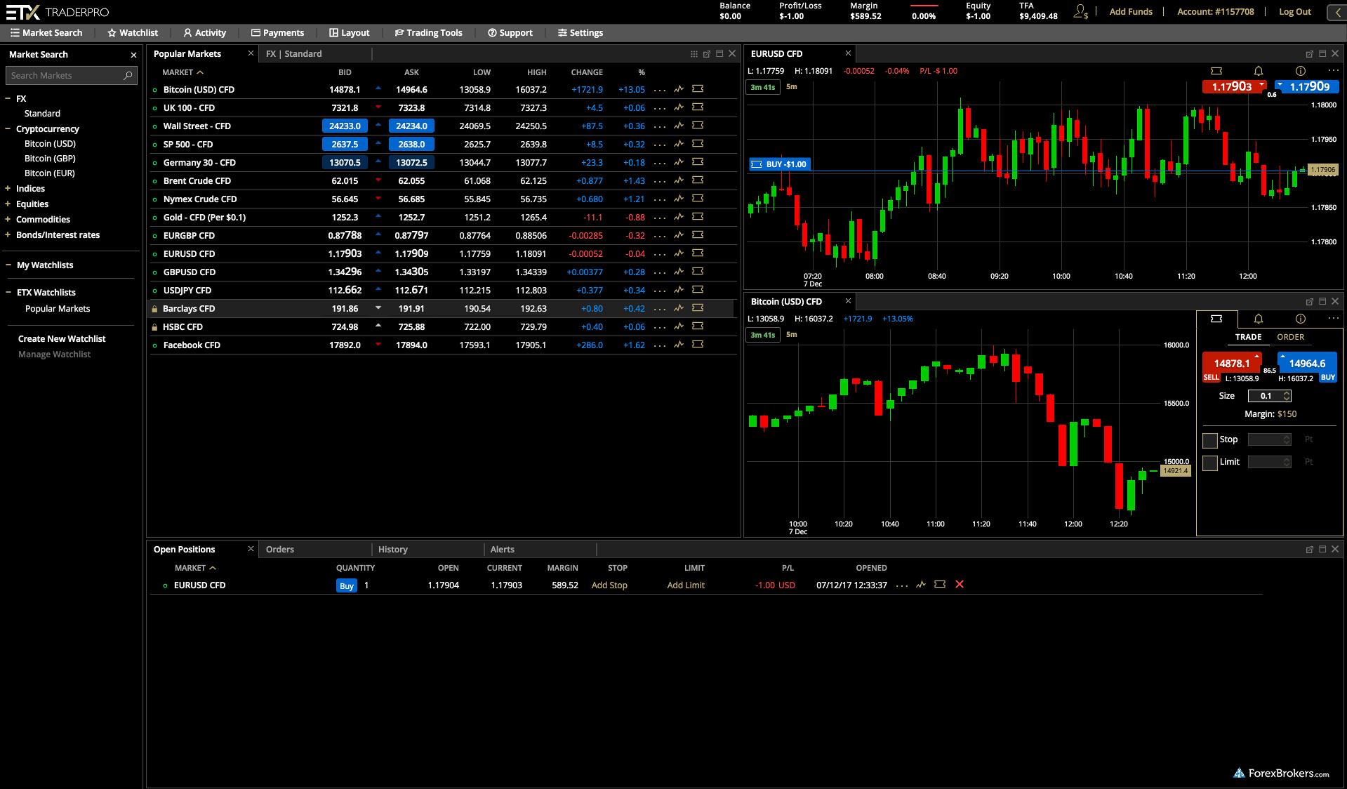 Etx Trader