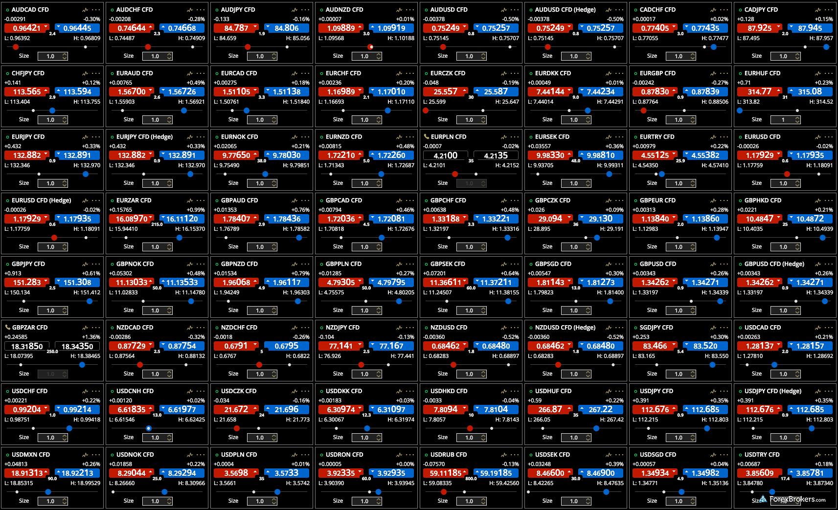 ETX Capital TraderPro rates