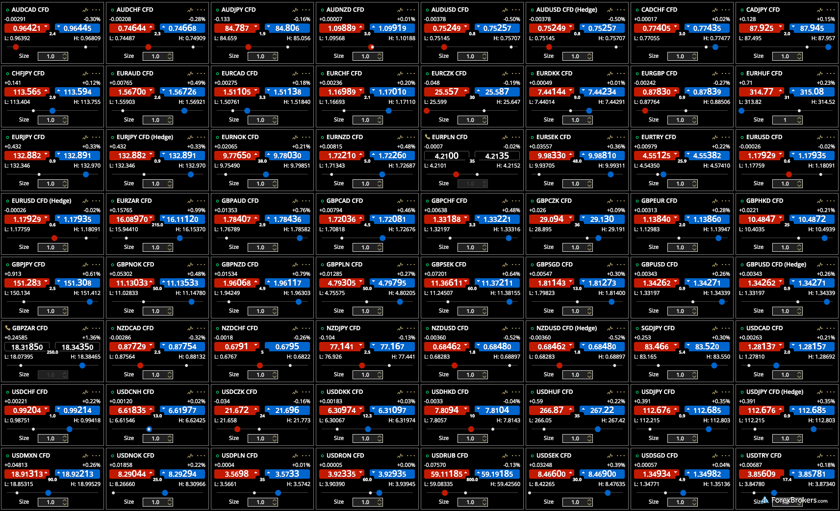 ETX Capital Trader Pro Rates