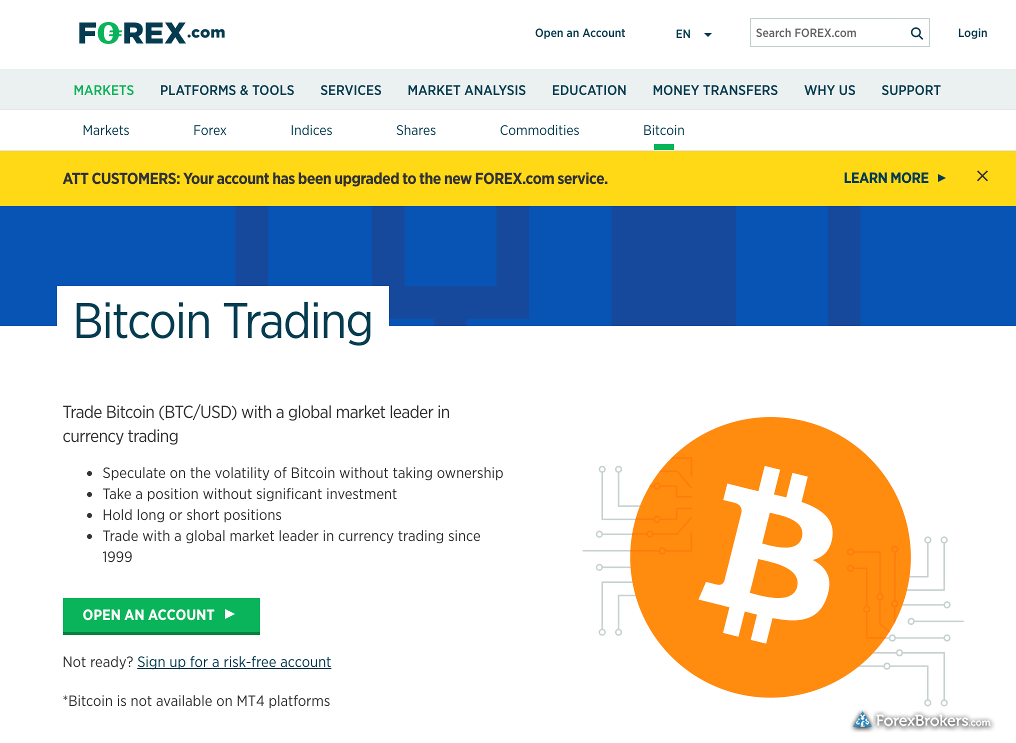 Forex_dot_com bitcoin futures btc usd CFDs