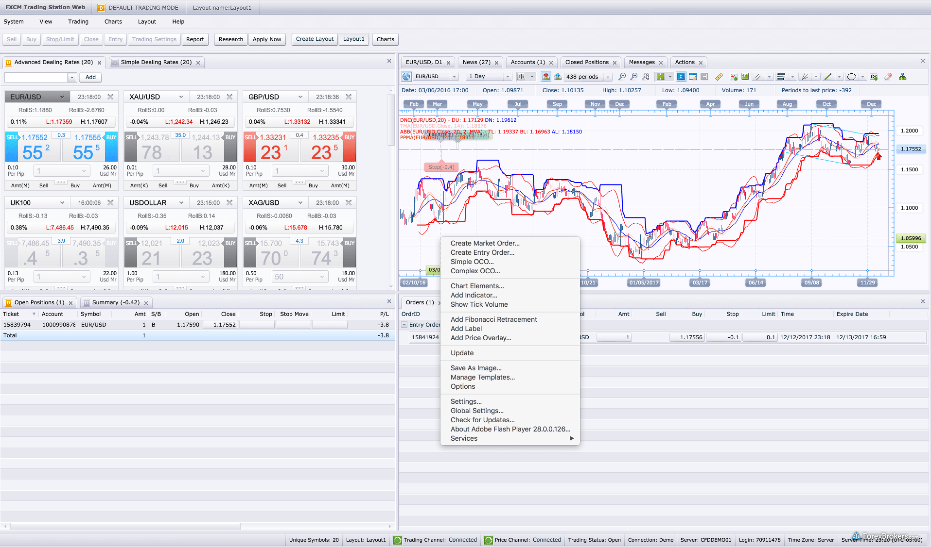 Fxcm trading station automated strategies