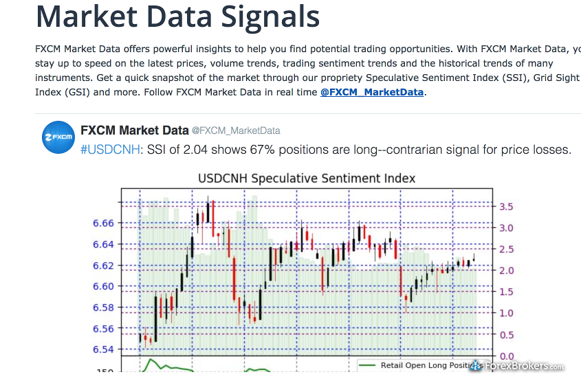 FXCM market data signals research