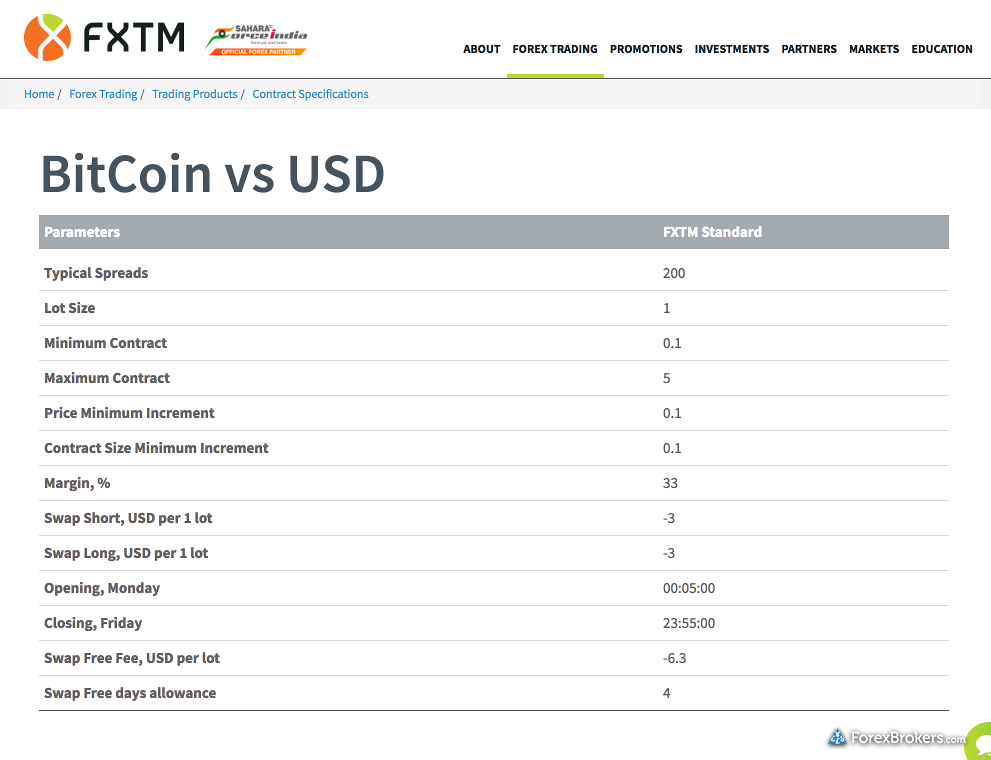 FXTM Forex Time Bitcoin BTCUSD cryptocurrency