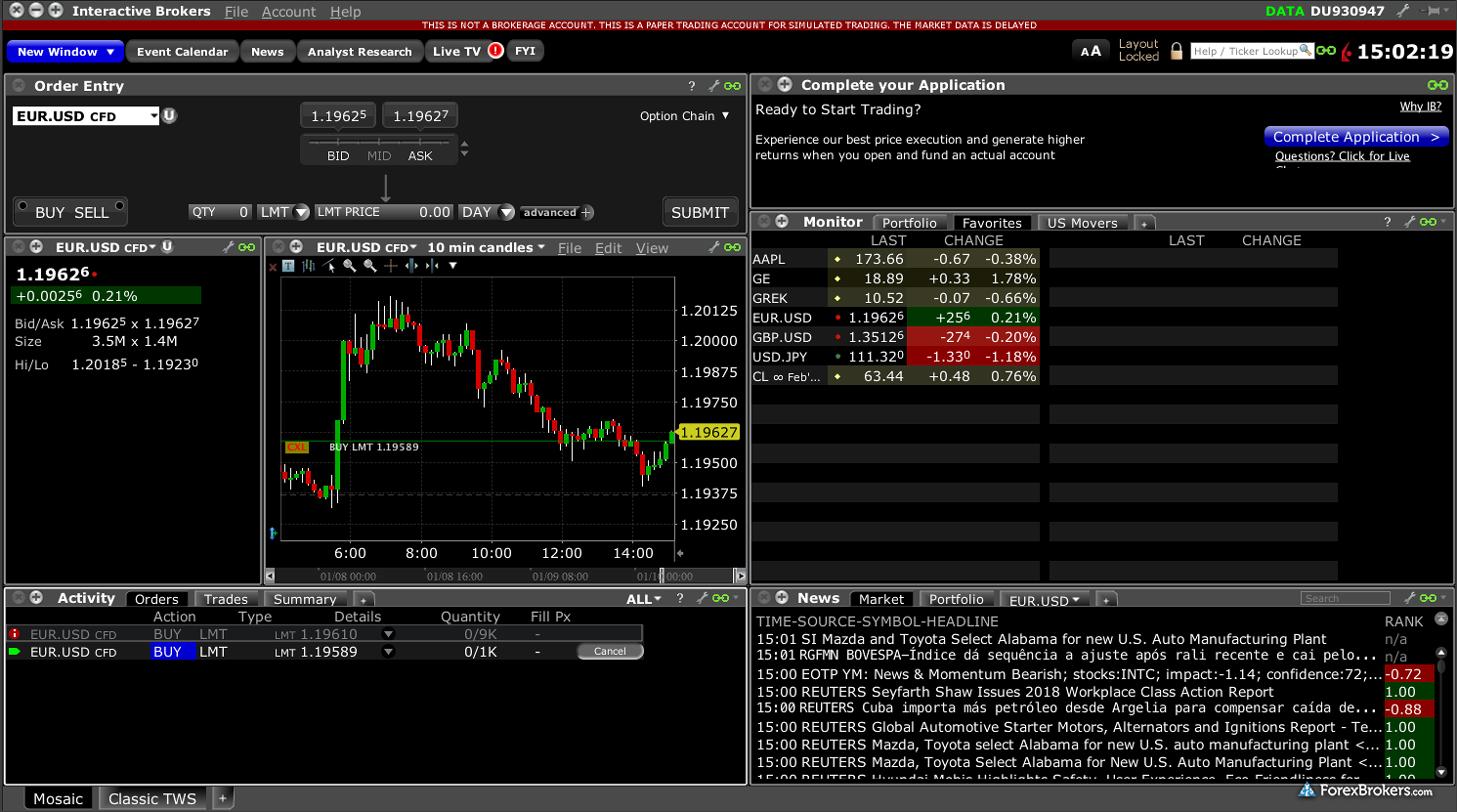 Interactive Brokers TWS desktop