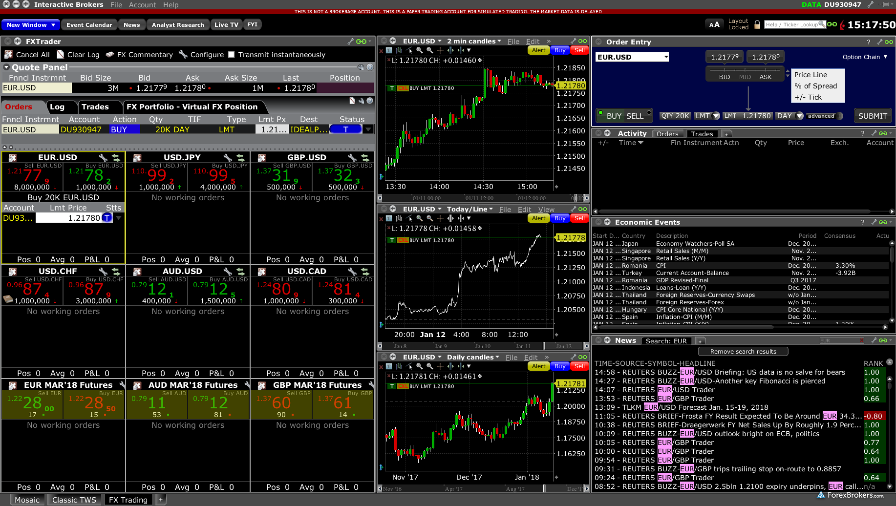 Tws Interactive Brokers Desktop Forex Trading