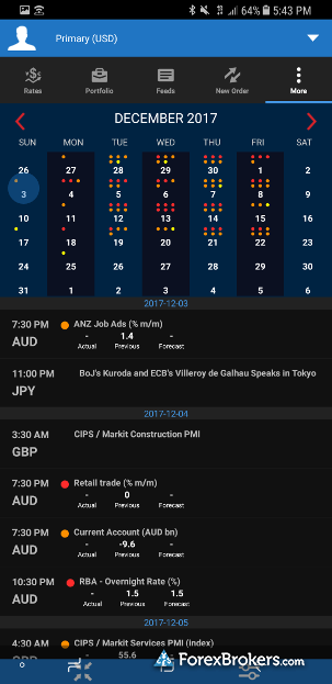 OANDA fxTrade mobile app android reseach economic calendar