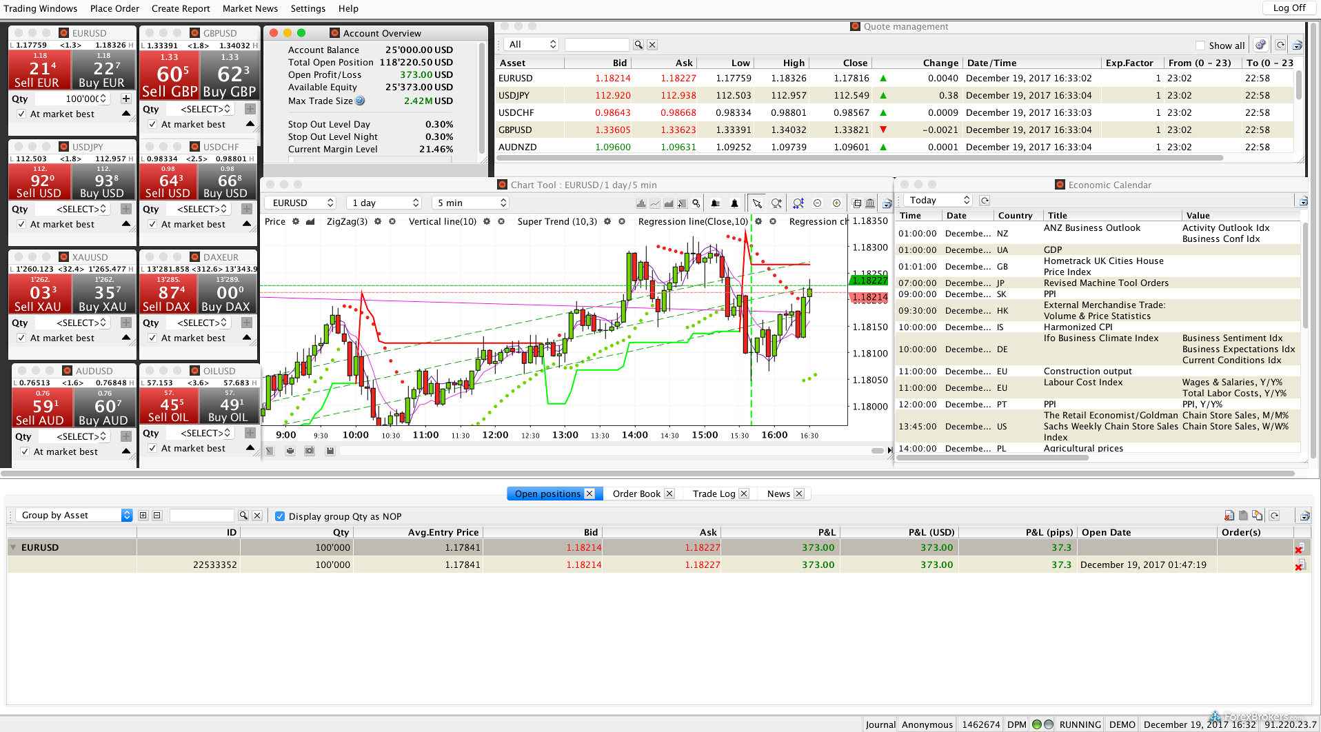 Swissquote bank Advanced Trader Desktop platform