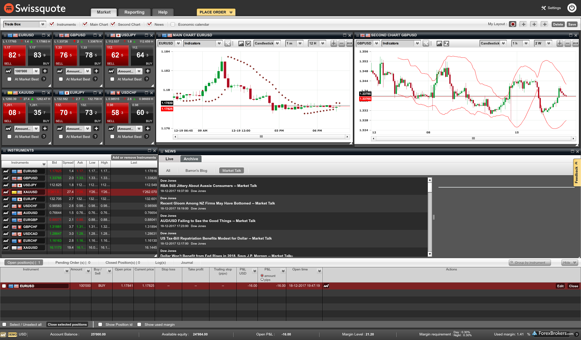 Swissquote bank Advanced Trader web platform
