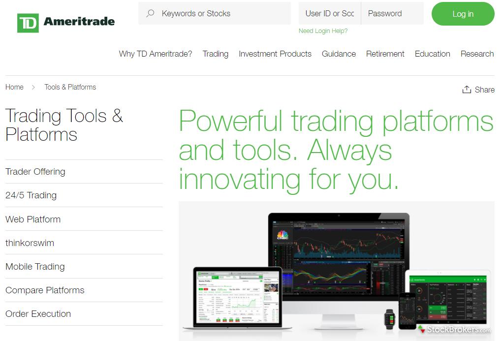 Td Ameritrade Review Stockbrokers
