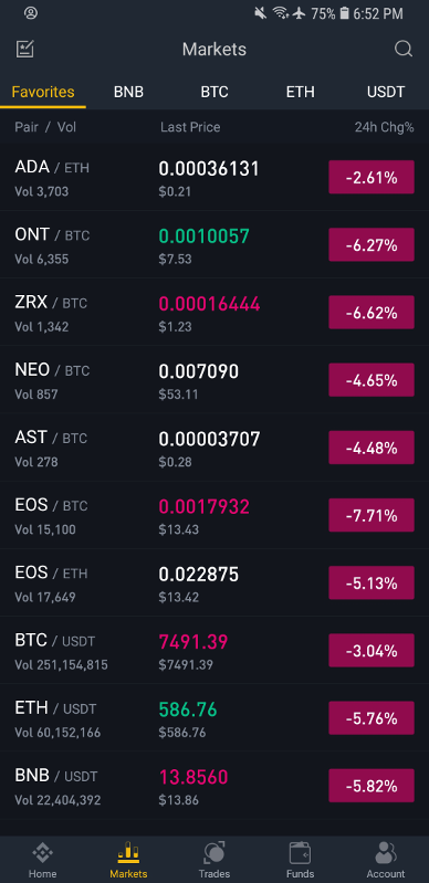 Binance Mobile App Quote Screen
