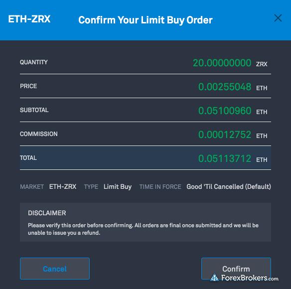 Bittrex limit order