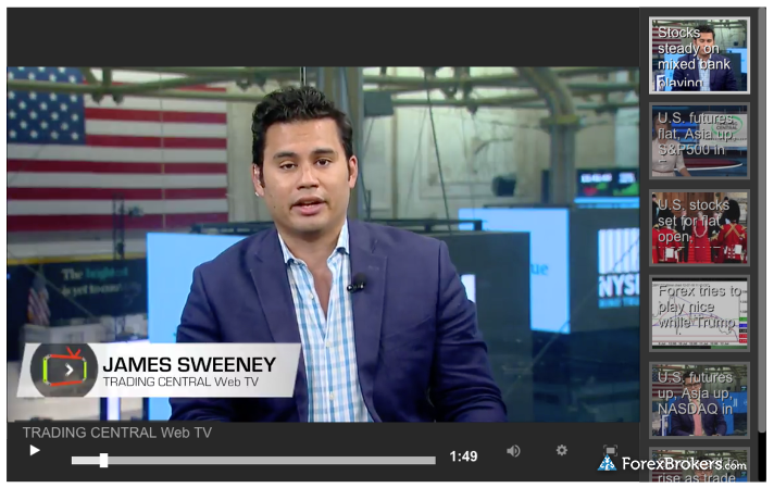 Exness research Trading Central TV