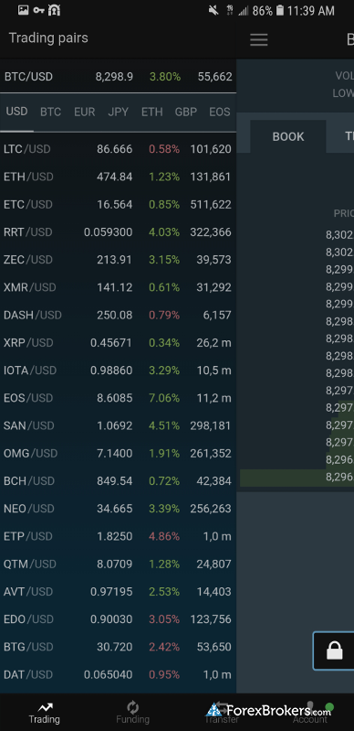 Bitfinex Watch List