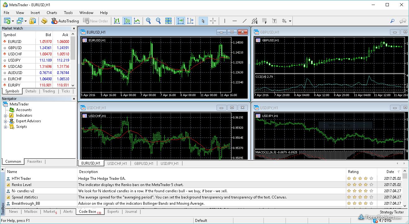 MetaTrader4 Desktop Forex Brokers