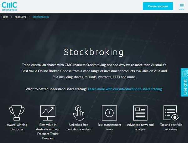 CMC Markets Australia homepage