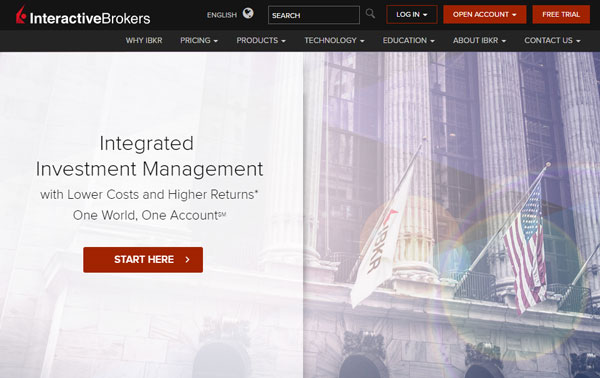 Interactive Brokers Australia homepage