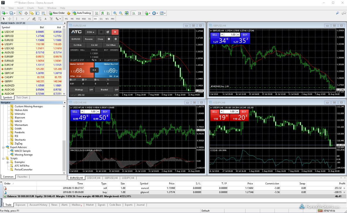 ATC Brokers Desktop Platform