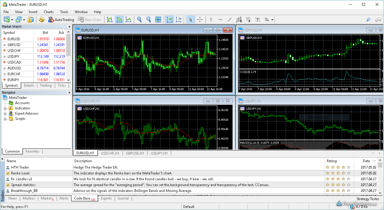 MetaTrader4 Desktop Forex Brokers