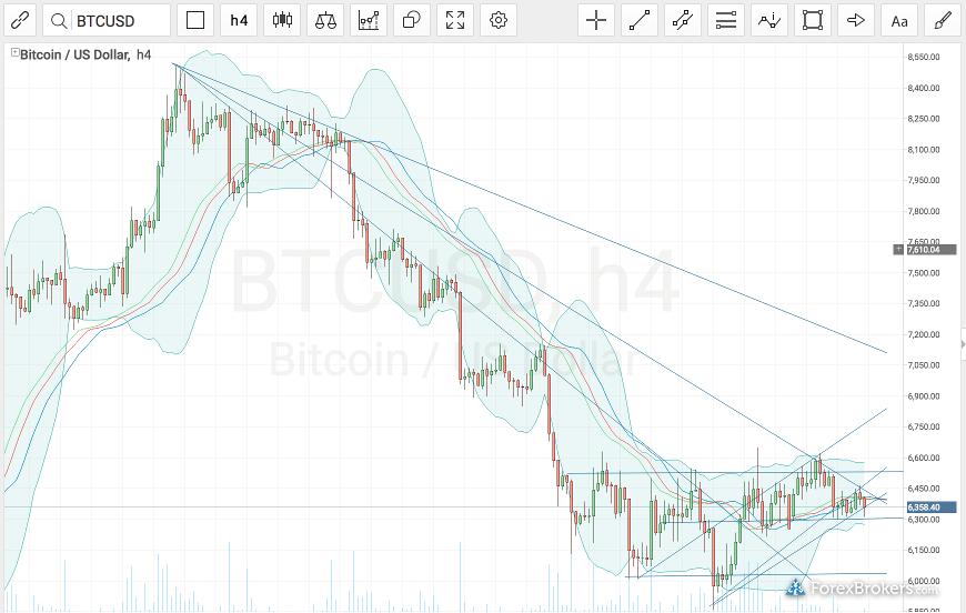 R Trader web charts