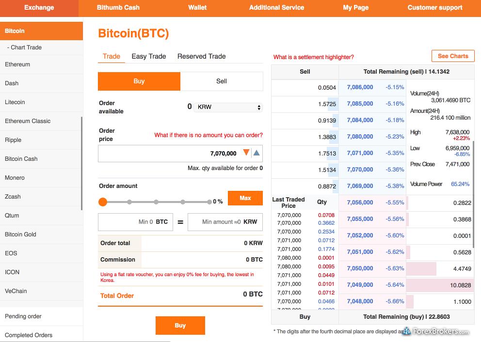 Bithumb web platform