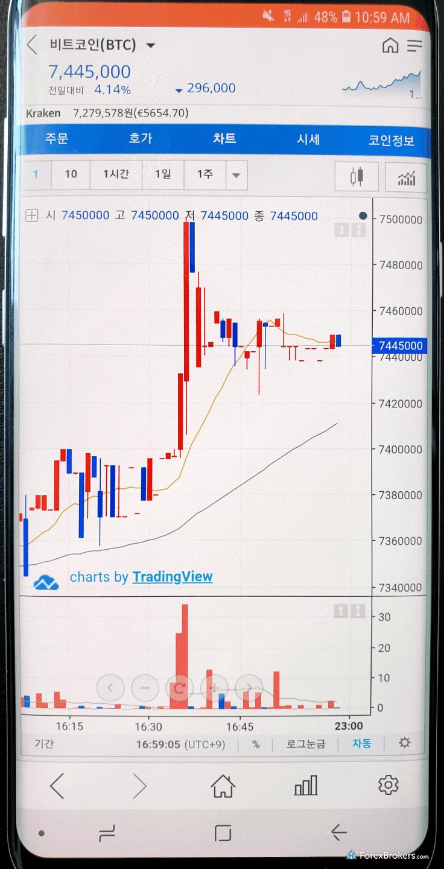 Bithumb mobile android charts