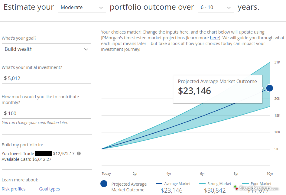 chase you invest trade portfolio builder overview