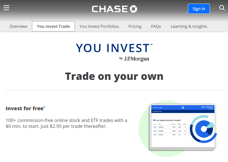 Chase You Invest Homepage Keyboard Arrow Left Right