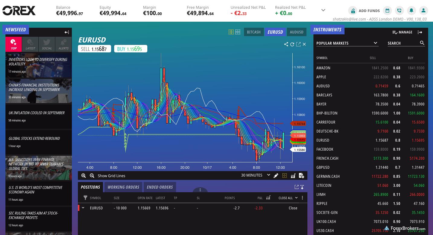 ADSS Orex web platform