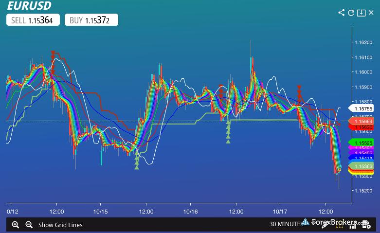 ADSS Orex web platform charts