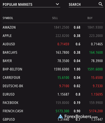 ADS Securities Watch List