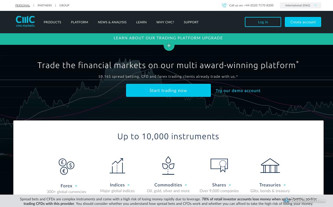 Test najlepszych brokerów na Forex - wielkie porównanie!