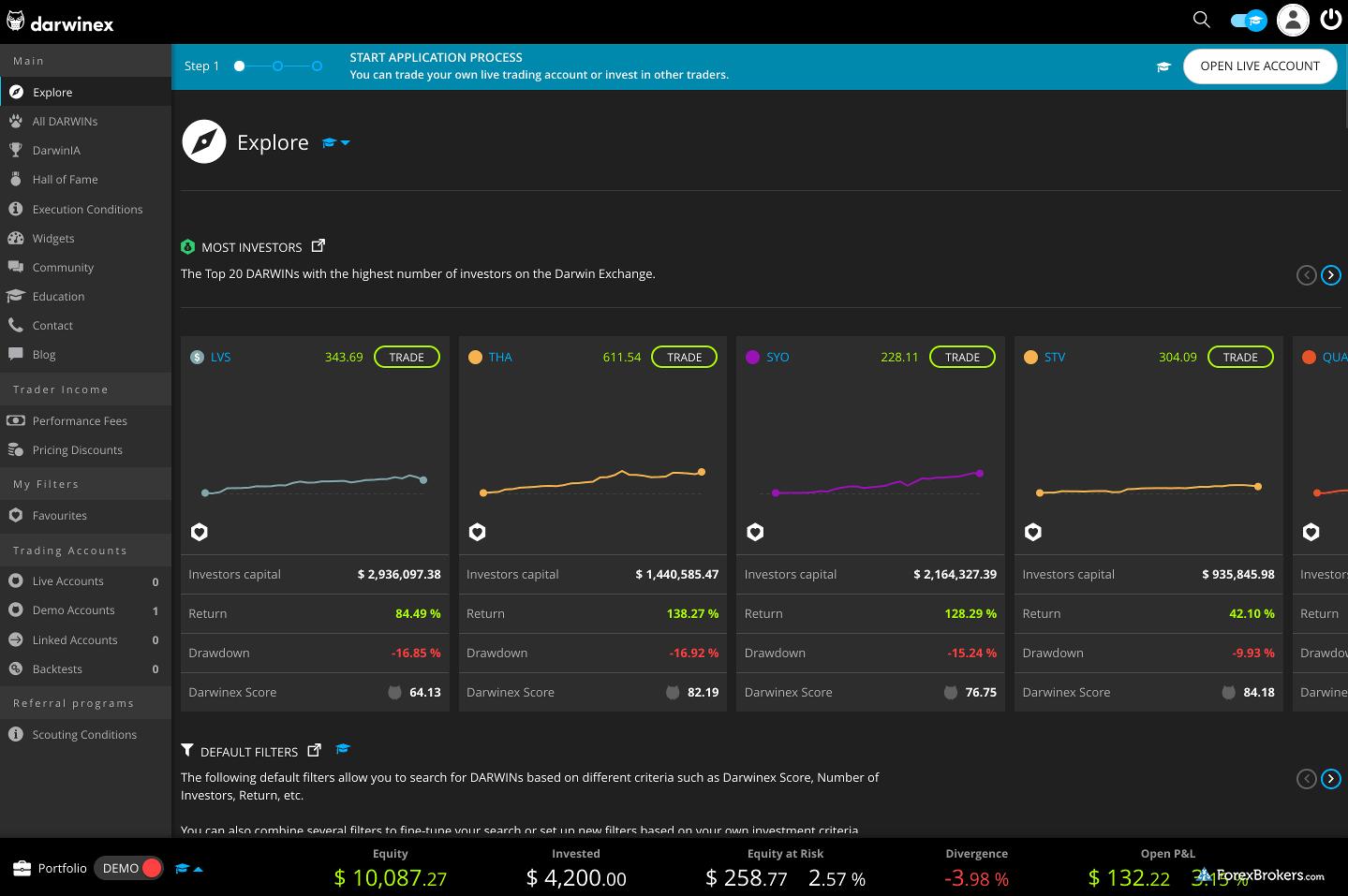 Darwinex web platform dashboard
