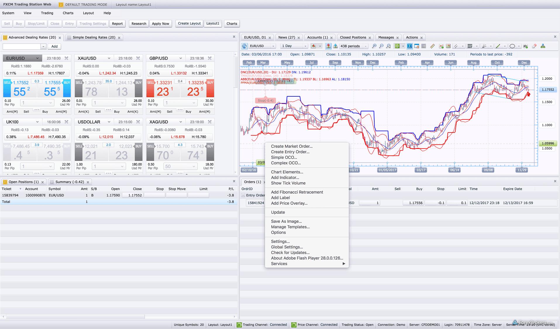 FXCM Trading Station web