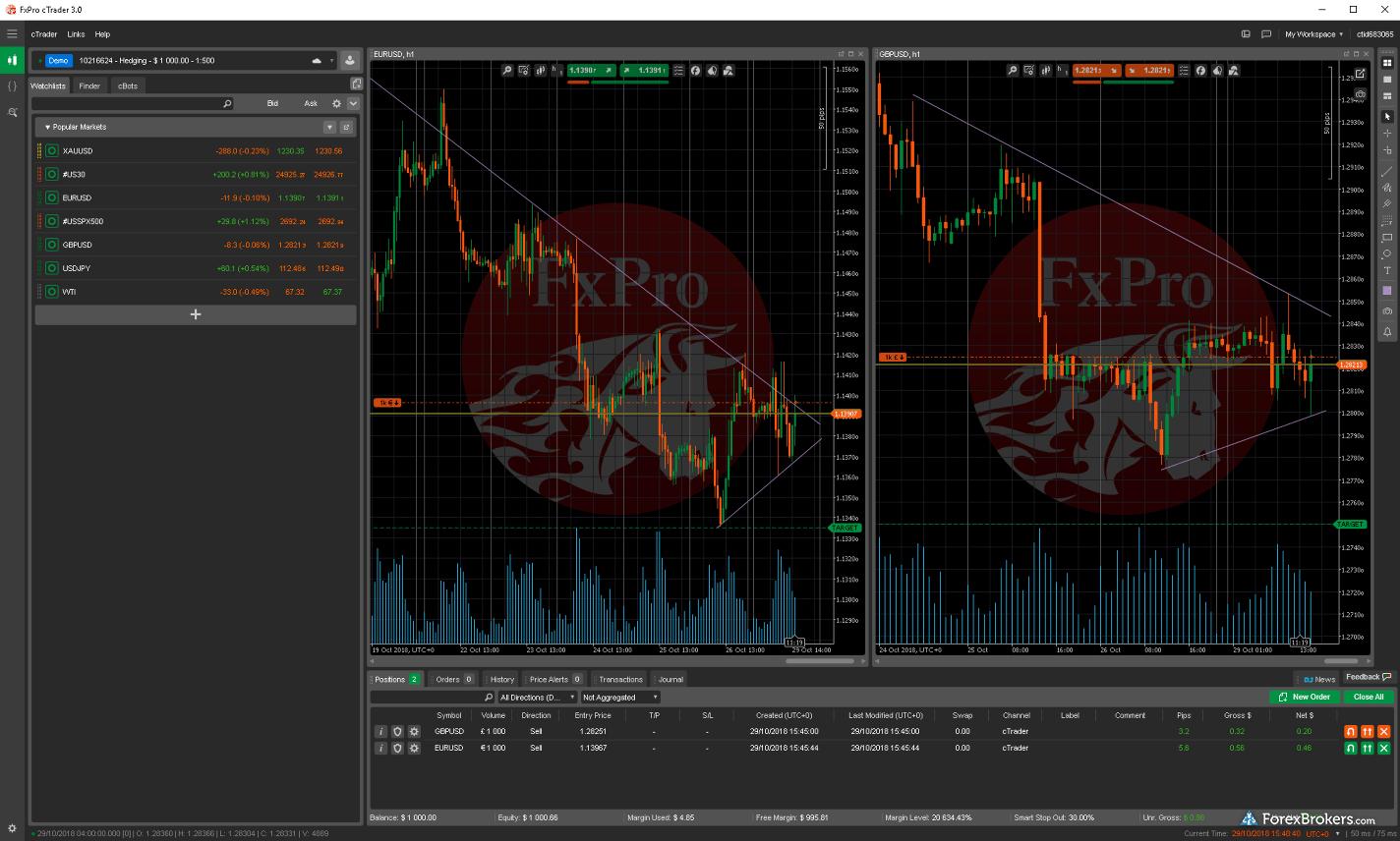FxPro cTrader desktop
