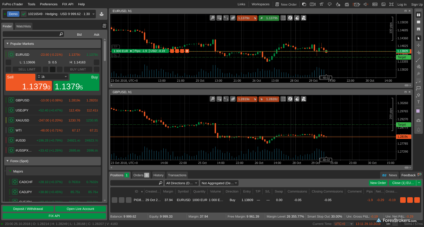 Fx Pro Trading