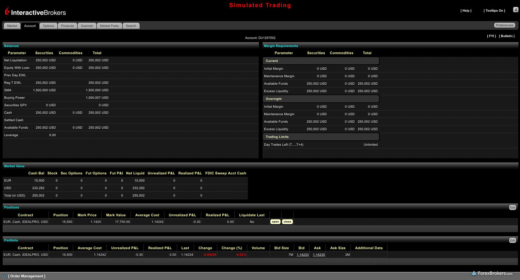 Interactive brokers forex