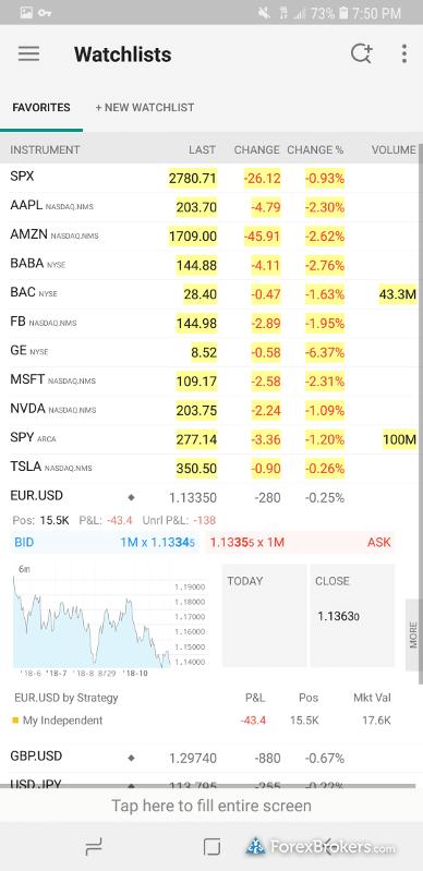 Interactive Brokers mobile app watchlist