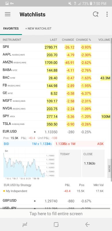 Interactive Brokers Mobile App Quote Screen