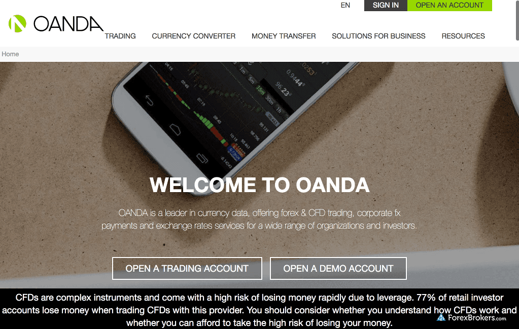 Chart Oanda Homepage Keyboard Arrow Left Right