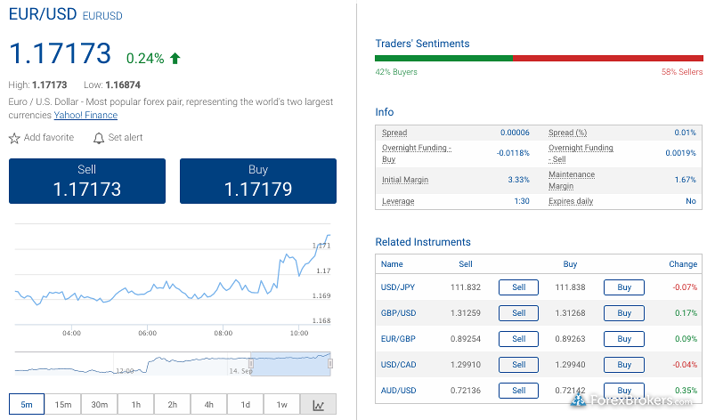 Plus500 web platform charts info