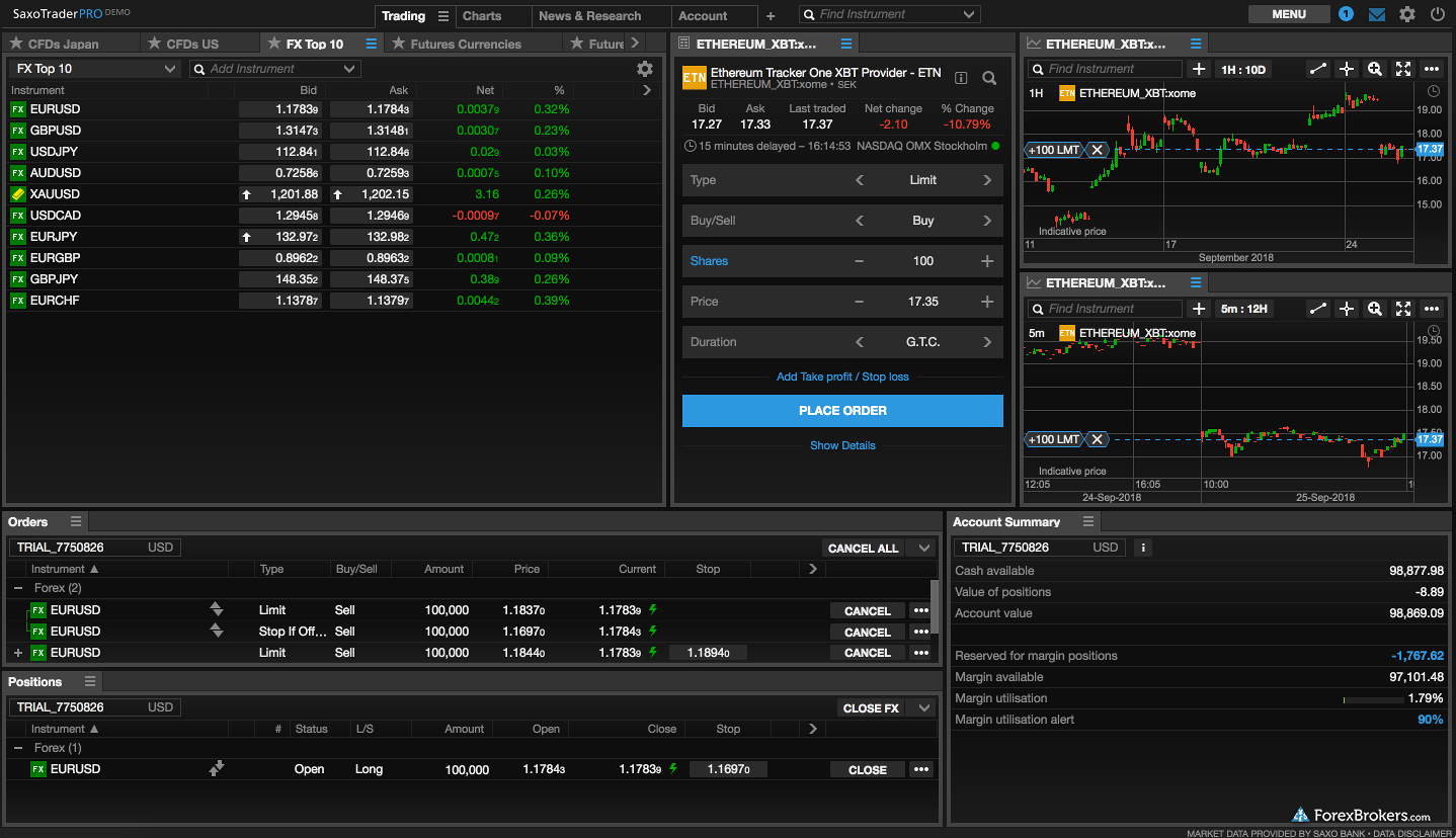 Saxo Bank Desktop Platform
