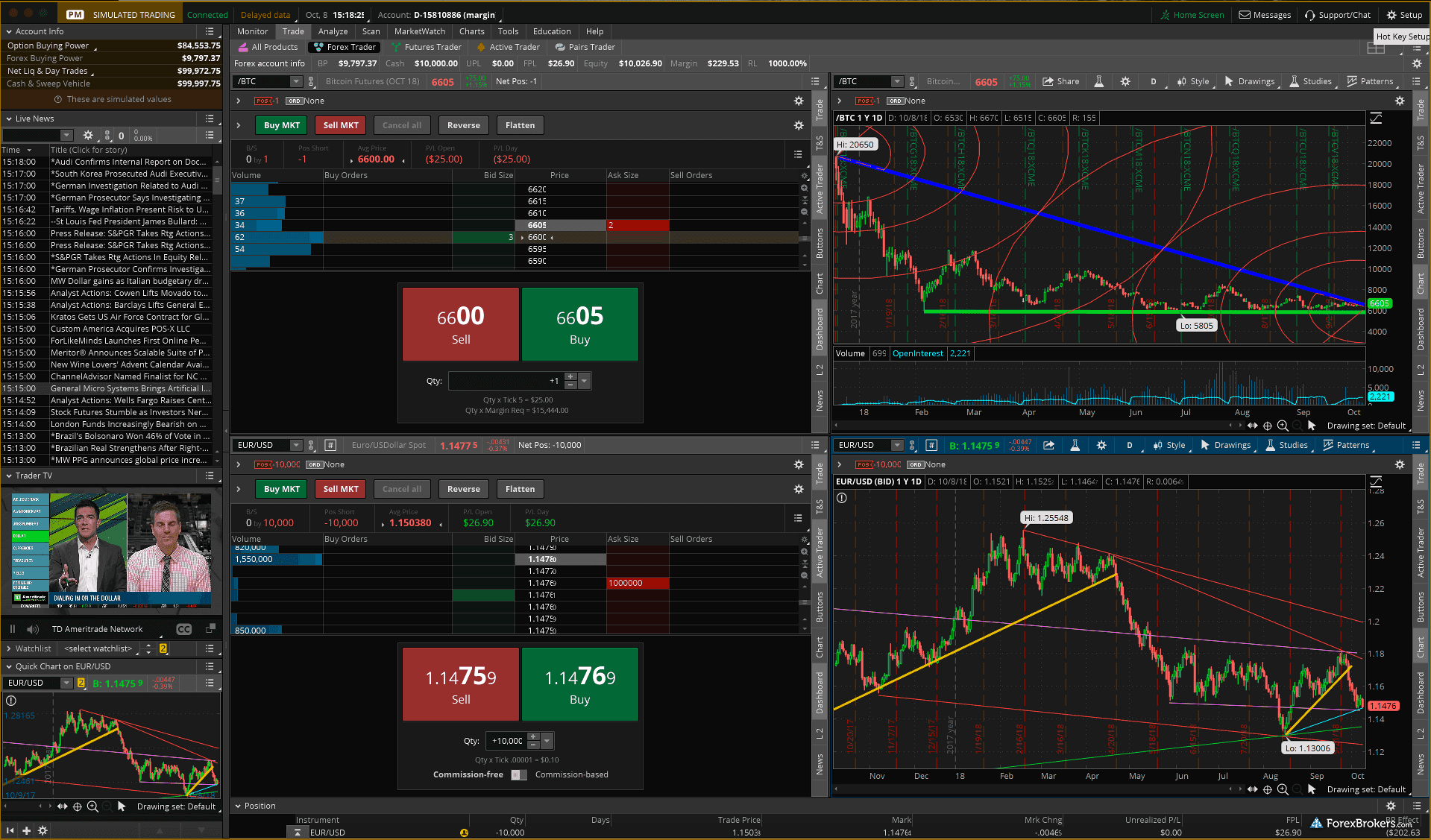 Best forex trading platform for mac