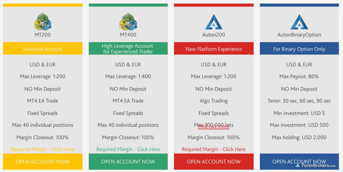 Z.com_Trade account types SVG