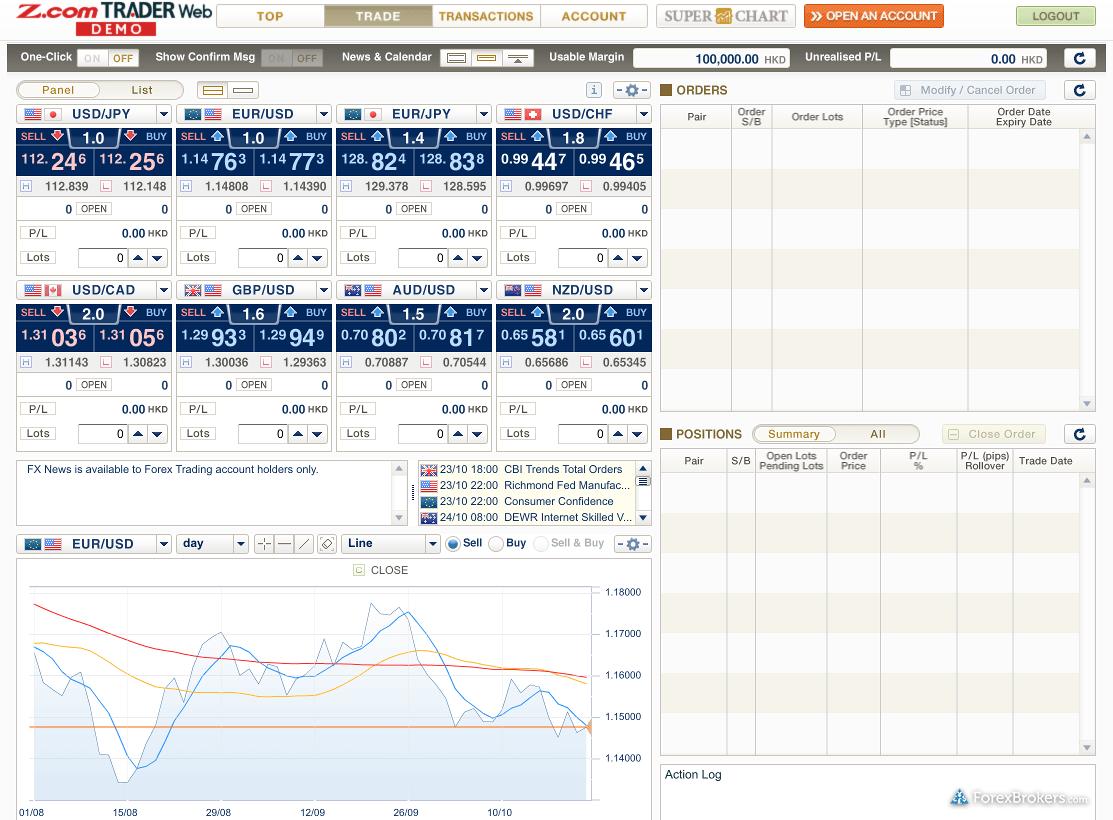 Z.com_Trader web platform
