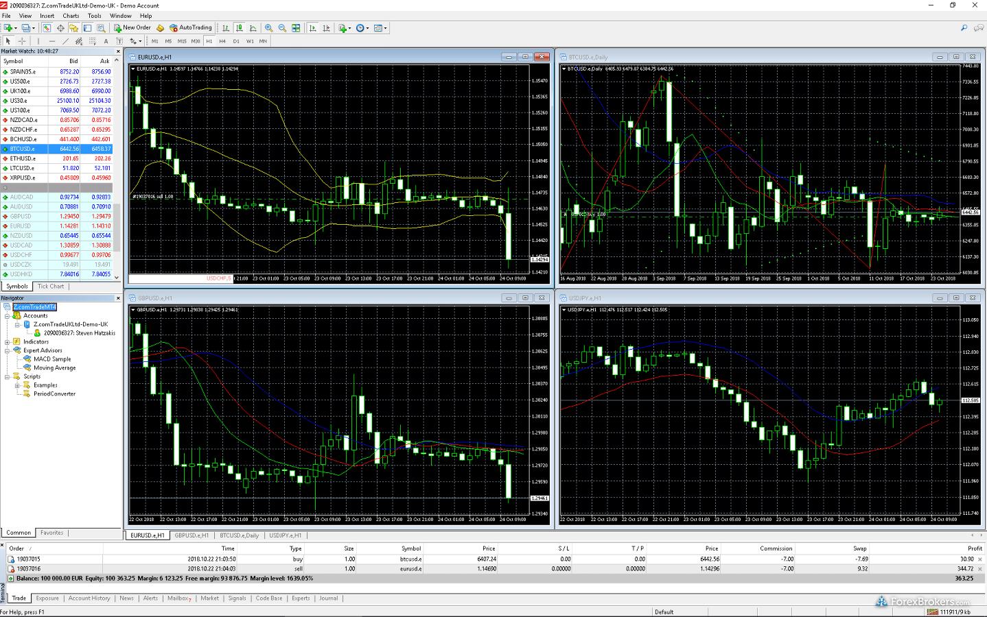 Z.com Trade Desktop Platform